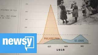 A Pandemic And A Parade: What 1918 Tells Us About Flattening The Curve