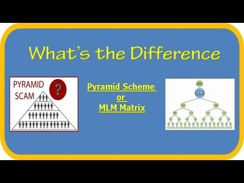 Difference between Pyramid Scheme and MLM Matrix