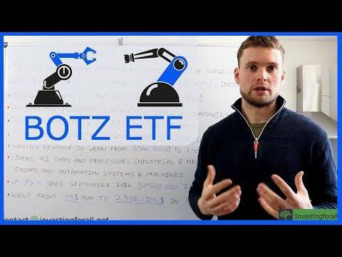 Why I'm buying Robotics and A.I ETF [$BOTZ] - My favorite ETF!