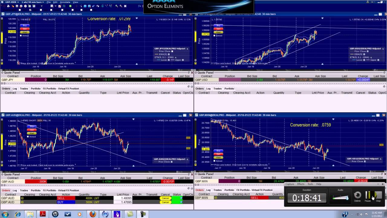 Live currency trading