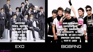 EXO(엑소) & BIGBANG(빅뱅) Best Song's [Playlist]