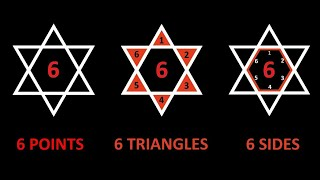 What is the STAR of David?