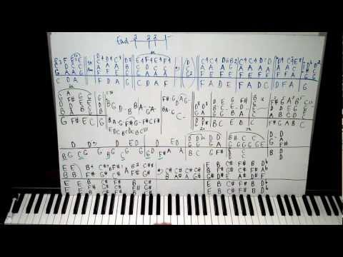 Piano Lesson California King Bed Rihanna Shawn Cheek Tutorial CORRECT
