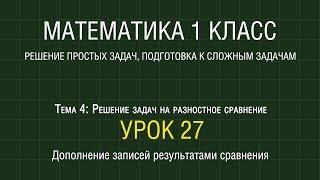 Математика 1 класс. Урок 27. Дополнение записей результатами сравнения (2012)