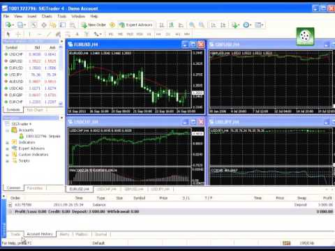 Learn forex trading mt4