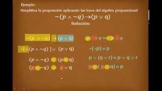 COMO SIMPLIFICAR PROPOSICIONES LOGICAS - LEYES LOGICAS
