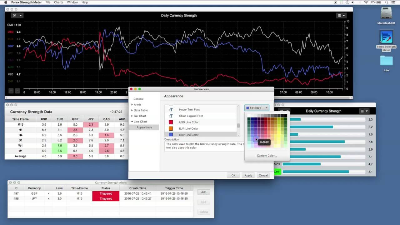 Tools currency science and of trading forex