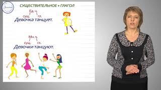 Уроки Русского Изменение глаголов по числам