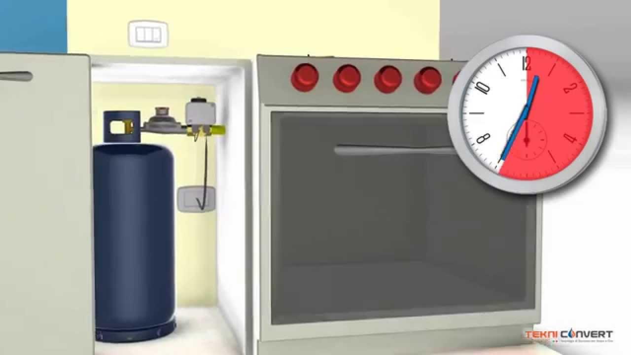 Gas metano casa gas click sicurezza e comfort per ogni impianto di gas - Impianto gas casa costo ...