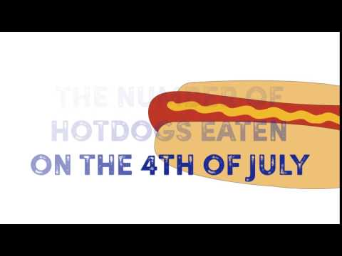 Agency Fun Fact // 4th of July - Hot Dogs