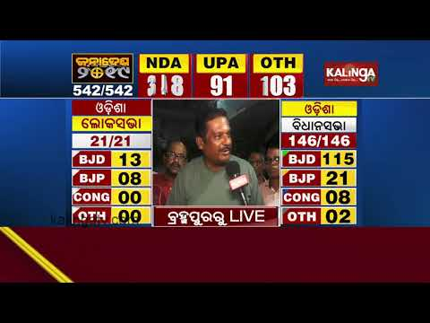 Election Results 2019: Berhampur Assembly constituency