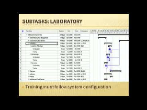 Implementation Of An Ehr Using Ms Project Youtube