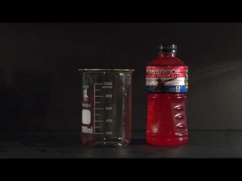 Liter Quart Gallon