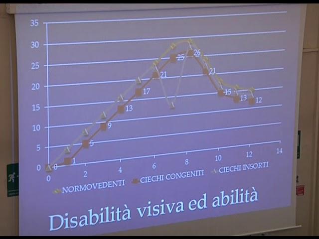 Dott.ssa Silvia Lova – Riabilitazione visiva