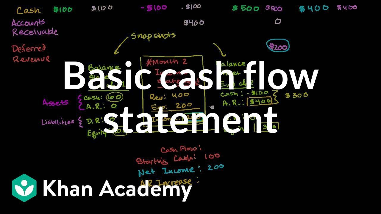Basic cash flow statement (video) | Khan Academy