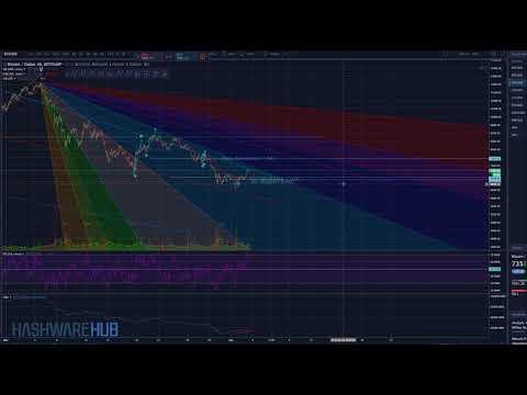 Bitcoin - Can We Break The Resistance? - Key Levels - Technical Analysis - Elliott Wave Analysis