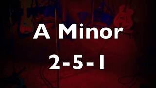 Easy Jazz Backing Track (Medium Swing) - 2-5-1 in A Minor