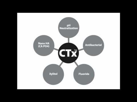 CariFree CTx in 10 Minutes
