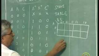 Lecture 24 - DESIGN OF SYNCHRONOUS SEQUENTIAL CIRCUITS