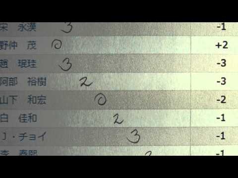 3日目 - TOSHIN GOLF TOURNAMENT IN Central 2013 - Golf Rhythm Rate