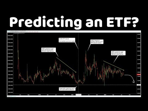 A Bitcoin ETF Leading Indicator? Altcoins bleed out to BTC