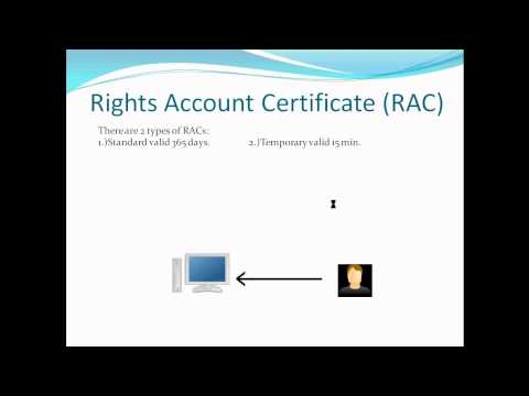 Active Directory Rights Management Service (ADRMS)