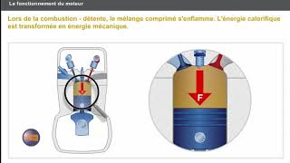 différence entre moteur essence et moteur diesel -le fonctionnement du moteur