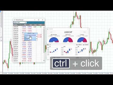 Market Manager - MEX NexGen MT4 www.mexexchange.com