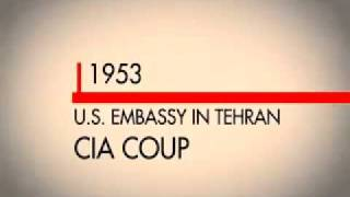 The Iran Scam - Media Deception for the past 58 years Behind Pretext for War