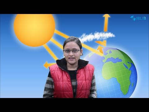 Natural Resources : Role of atmosphere in climate control | IBLIB Educations
