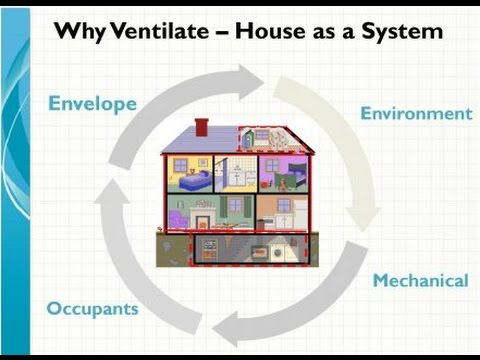 Introduction to Ventilation & the latest ASHRAE 62.2 standards