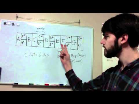 Music Theory Basics For Guitar Lesson 1 The Musical Alphabet Youtube