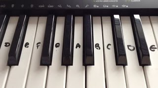 Let It GO (Frozen) - Keyboard/ Piano Tutorial Right Hand EASY!