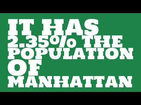 How does the population of New Berlin, WI compare to Manhattan?