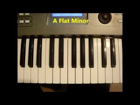 How To Play A Flat Minor Chord Abm Ab Min On Piano And Keyboard