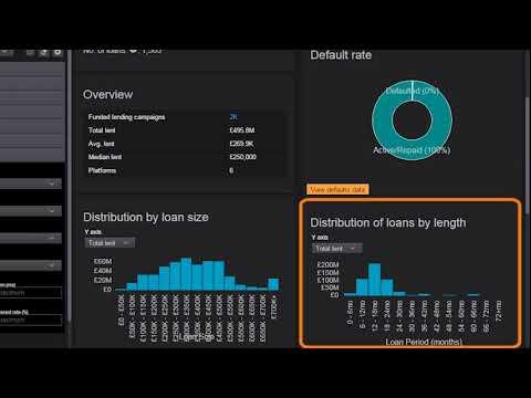 Thomson Reuters Eikon App Studio: Analyze Crowdfunding and P2P Platforms with TAB Dashboard App
