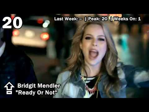 Top 50 Songs: September 2012 (9/29/12)