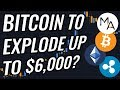 Bitcoin Will Explode To $6,000? Or Imminent Crypto Markets Collapse? | U.S. Stocks Set To Soar