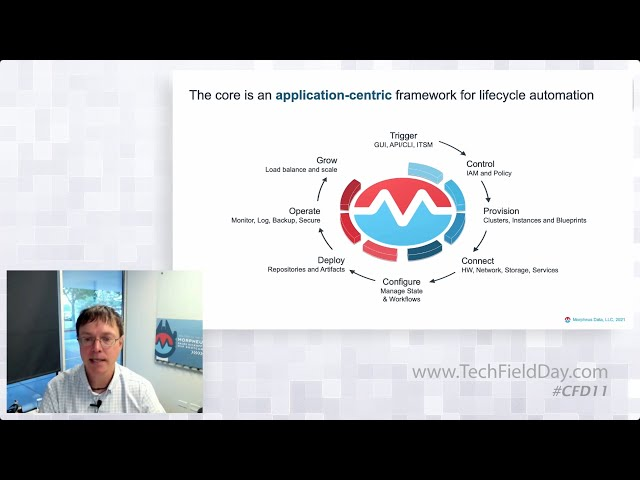 Hybrid Cloud Management and Application Orchestration with Morpheus Data
