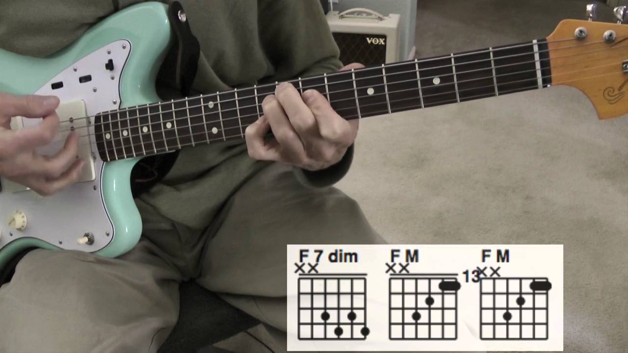 Tequila Guitar Lesson With Tabs Youtube