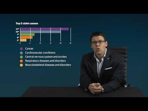 Liberty Claim Statistics 2017 - Overview