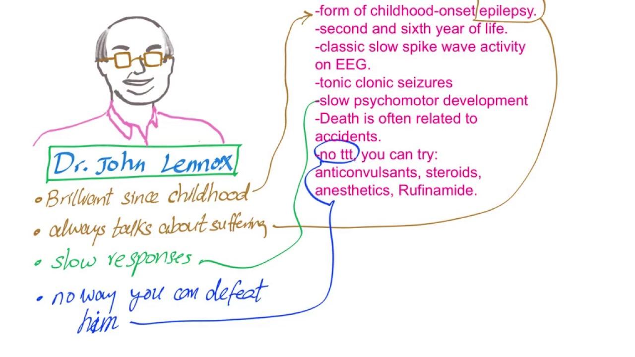 The syndrome of Lennox Gasto (epilepsy)