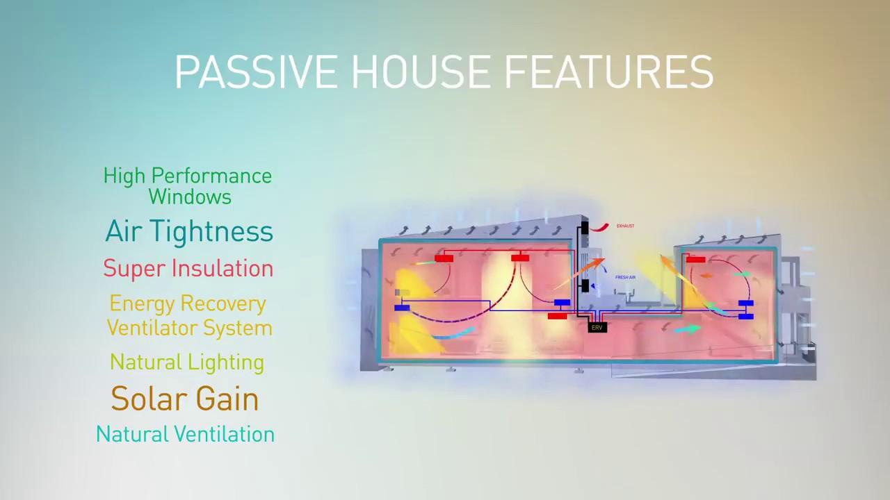 DESIGN PRINCIPLES — Healthy Homes