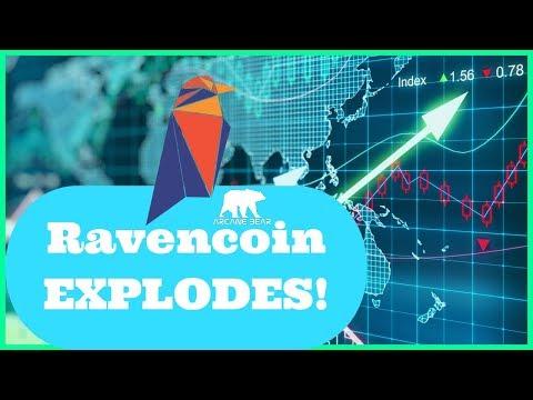 HOLY WOW! Ravencoin EXPLODES!- Litecoin, Bitcoin, Ethereum, Neo, OMg, Digibyte (Arcane Bear)