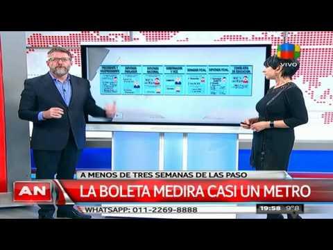 En Buenos Aires, la boleta medirá casi un metro de largo