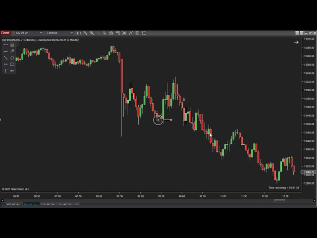 051221 -- Daily Market Review ES GC CL NQ - Live Futures Trading Call Room