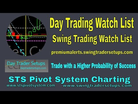 Swing Trading Watch List Video For January 16th  Bullish Action Creates Great Day Trading