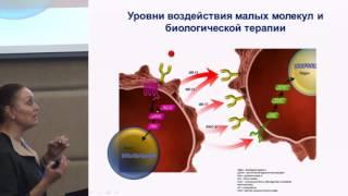 """48 Лукина Г.В. """"Нерешенные проблемы в лечении псориатического артрита  Новый препарат для лечен..."""""""