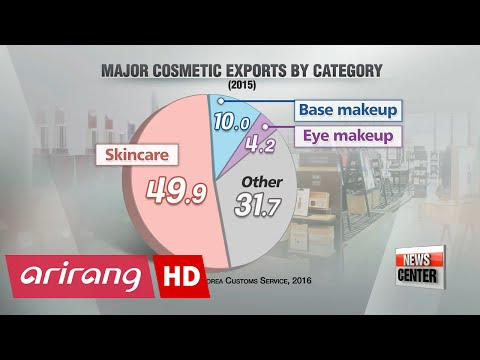 K-Beauty businesses take on the global market