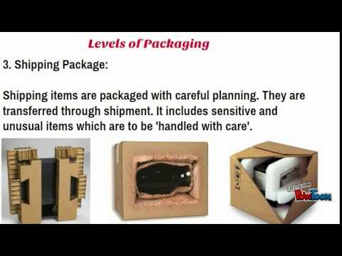 Packaging in Logistics Management